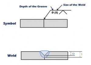 Groove Weld Size-Depth