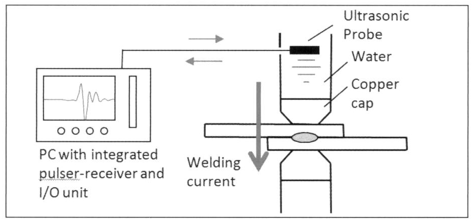 ultrasonic welding generator circuit diagram ultrasonic t