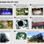 Building the CPC-1232 CLICK TO ENLARGE