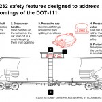 CPC Safety Features CLICK TO ENLARGE