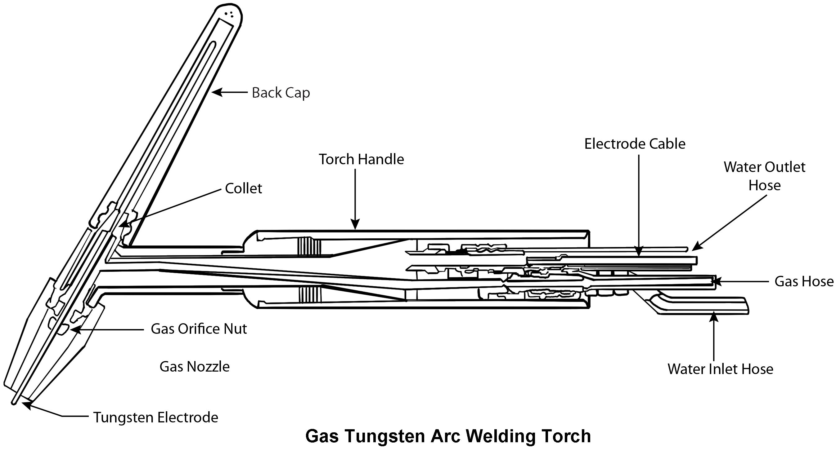 Tig Welding Torch Diagram - All Wiring Diagram on