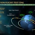 EFT-1 CLICK TO ENLARGE