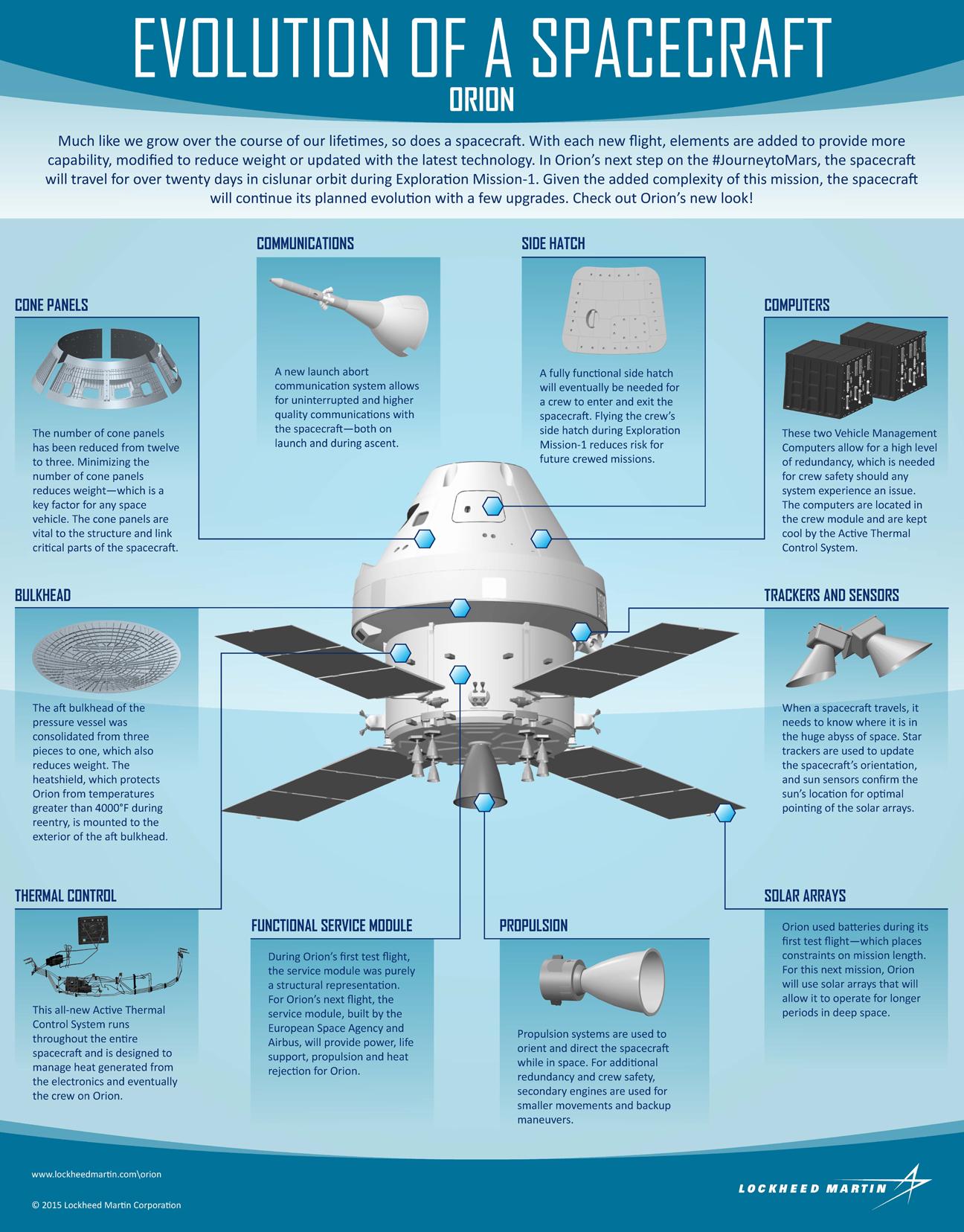 Welding Innovations Improve Orion Spacecraft American Welding