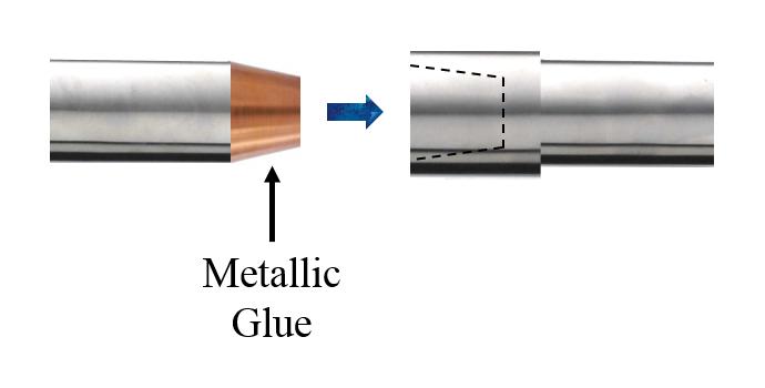 MesoGlue Blog Image