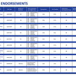 Click on the image to see the AWS Endorsements Table